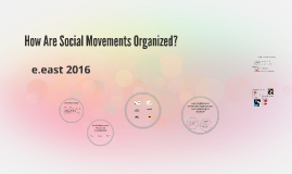 How are Movements Organized?