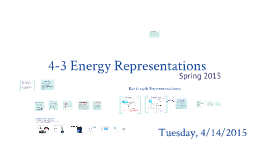 Copy of Lesson 4-3 Energy Representations