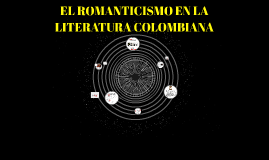 Copy of EL ROMANTICISMO EN LA LITERATURA COLOMBIANA