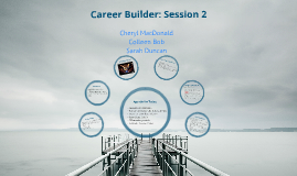 Copy of Copy of Career Builder Session 2 - April 2013