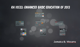 RA 10533: Enhanced Basic Education of 2013