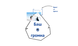 Организациска комуникација