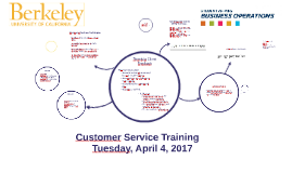 Customer Service Training Day 2