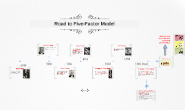 Road to Five-Factor Model