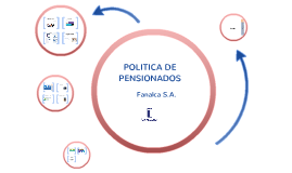 Copy of Politica de Pensionados