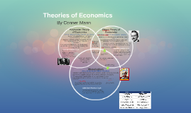 Theories of Economics