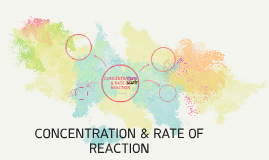 CONCENTRATION & RATE OF REACTION