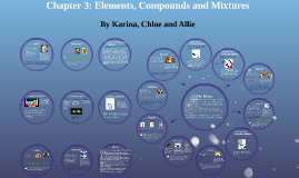 Copy of Chapter: Elements, Compounds and Mixtures