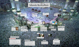 Islamic Revivalism