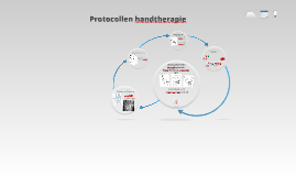Copy of Protocollen handtherapie
