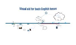 Copy of English tenses