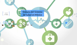 Línea del tiempo: Sistema de salud México