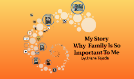Why Is Family So Important To Me By Diana Tejeda On Prezi