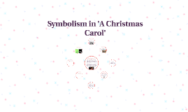 Sybolistic Names in 'A 'Christmas Carol'