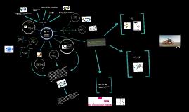 Copy of Organización de empresas