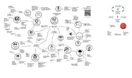 Copy of Progetto Bene Comune: il programma sistema