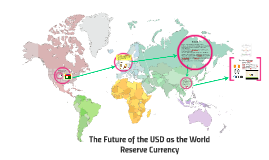 The Future of the US Dollar