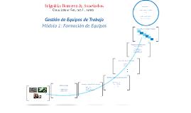 Copy of Copy of Desarrollo de Equipos de Alto Desempeño