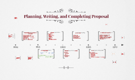 Planning, Writing, and Completing Proposal