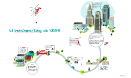 Copy of El benchmarking de RRHH