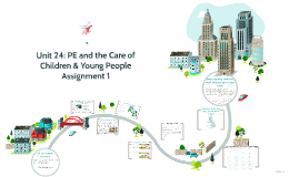 Copy of Copy of Unit 24: PE and the Care of Children & Young People