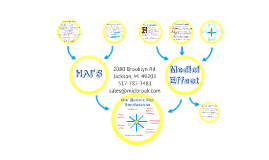 Copy of FIME Presentation