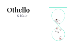 Othello - Theme: Hate