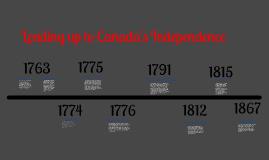 Pre-Confederation Timeline