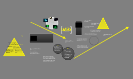 Physics Project: Lasers