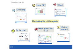 Monitoring the LHC magnets