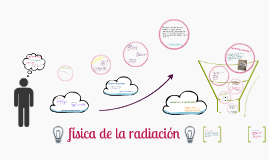fisica de la radiación