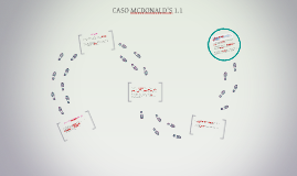 Copy of CASO MCDONALD'S 1.1