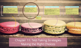 Copy of Chapter 11: Test-Taking Strategies