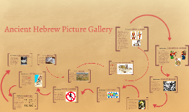 Ancient Hebrew Picture Gallery