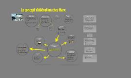 Le concept d'aliénation chez Marx
