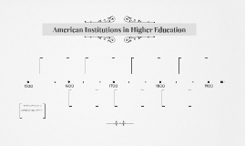 American Institutions in Higher Education