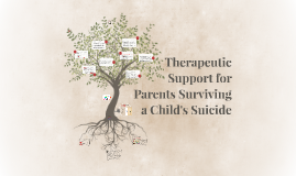 Therapuetic Support for parents surviving a child's suicide