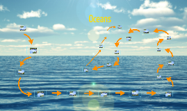 Health Projects: Oceans