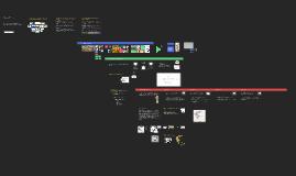 DNAM - Digital Plan