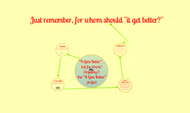 """""""It Gets Better""""…but for whom? Empathy & the """"It Gets Better"""" project"""