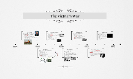 The Vietnam War and Impact