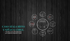 CASO ATALA RIFFO Y NIÑAS vs CHILE.