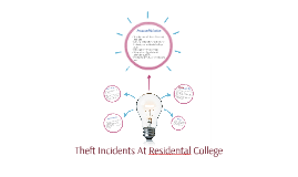 Theft Incidents At Residental College