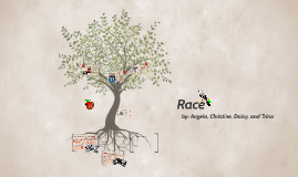 Copy of                Race