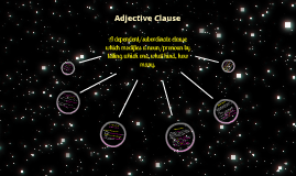 adjective clause :)