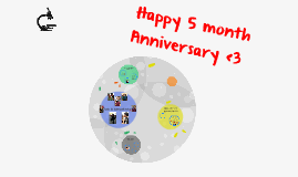Happy 5 month Anniversary <3