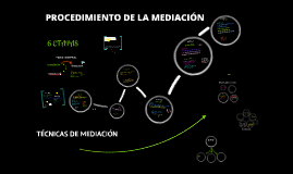 procedimiento-técnicas y escuelas de mediación
