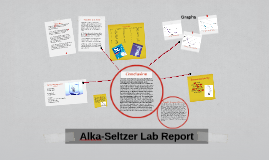 Copy of Alka Seltzer Lab Report