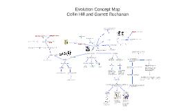 Evolution   Convergent evolution   Population