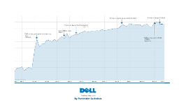 Dell Timeline presentation